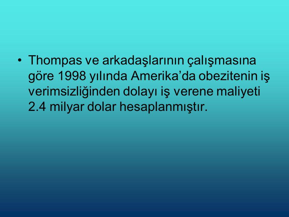 Thompas ve arkadaşlarının çalışmasına göre 1998 yılında Amerika'da obezitenin iş verimsizliğinden dolayı iş verene maliyeti 2.4 milyar dolar hesaplanmıştır.