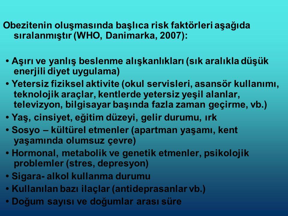 Obezitenin oluşmasında başlıca risk faktörleri aşağıda sıralanmıştır (WHO, Danimarka, 2007):