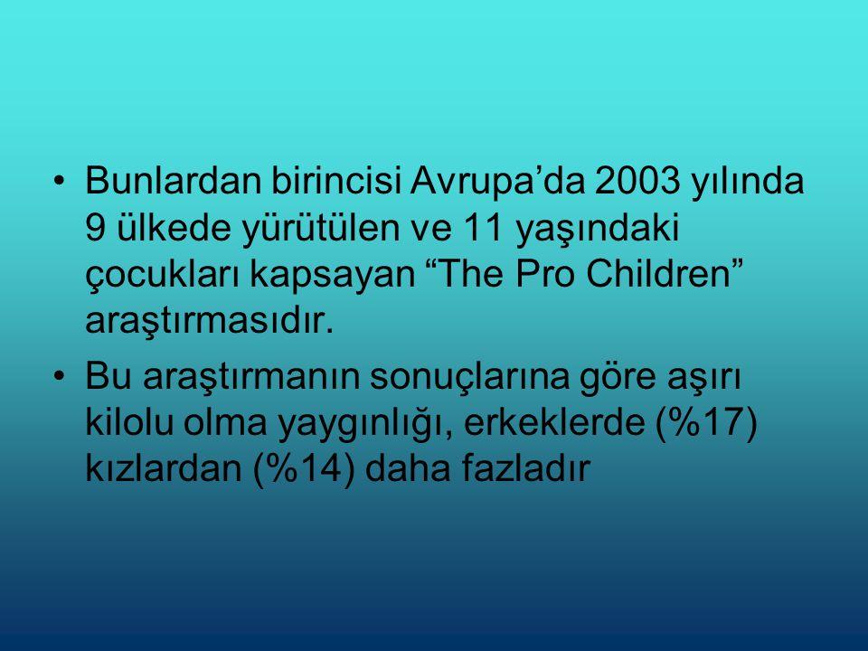 Bunlardan birincisi Avrupa'da 2003 yılında 9 ülkede yürütülen ve 11 yaşındaki çocukları kapsayan The Pro Children araştırmasıdır.