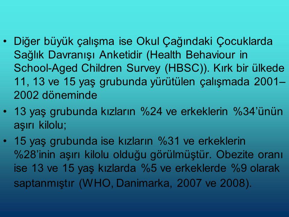 Diğer büyük çalışma ise Okul Çağındaki Çocuklarda Sağlık Davranışı Anketidir (Health Behaviour in School-Aged Children Survey (HBSC)). Kırk bir ülkede 11, 13 ve 15 yaş grubunda yürütülen çalışmada 2001–2002 döneminde