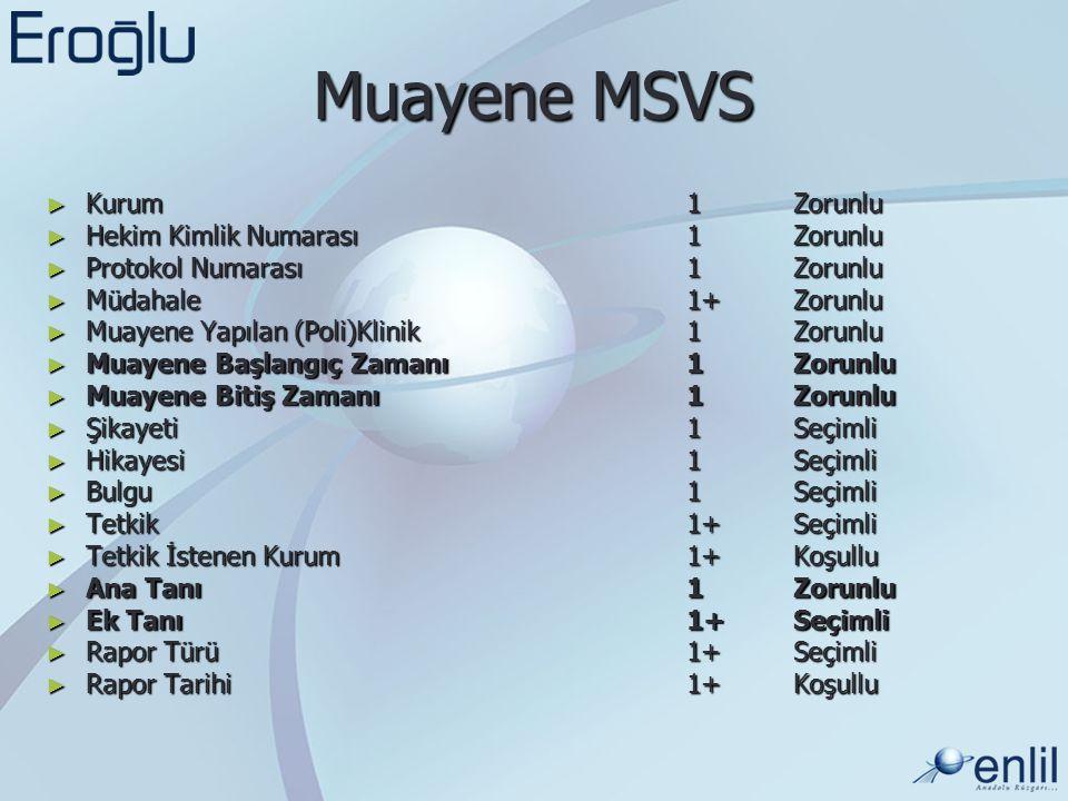 Muayene MSVS Kurum 1 Zorunlu Hekim Kimlik Numarası 1 Zorunlu