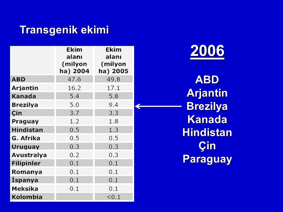 2006 Transgenik ekimi ABD Arjantin Brezilya Kanada Hindistan Çin