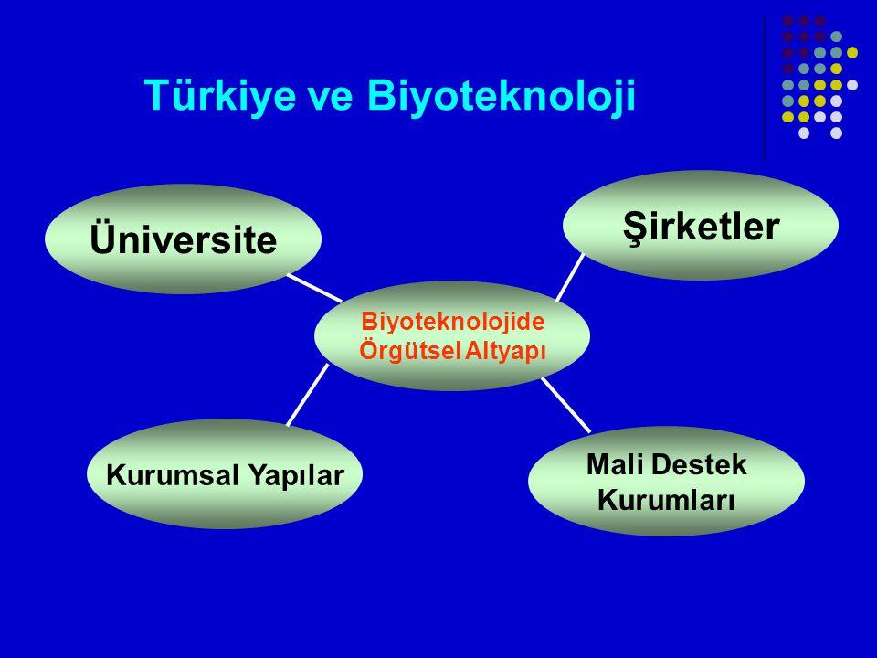 Türkiye ve Biyoteknoloji
