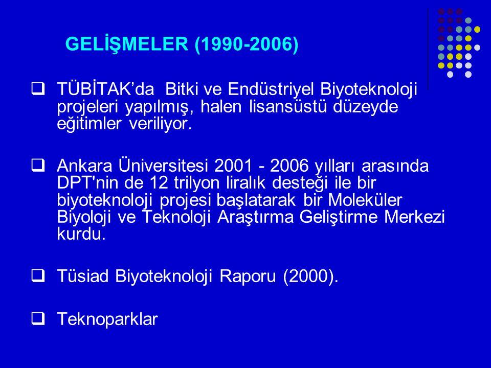 GELİŞMELER (1990-2006) TÜBİTAK'da Bitki ve Endüstriyel Biyoteknoloji projeleri yapılmış, halen lisansüstü düzeyde eğitimler veriliyor.