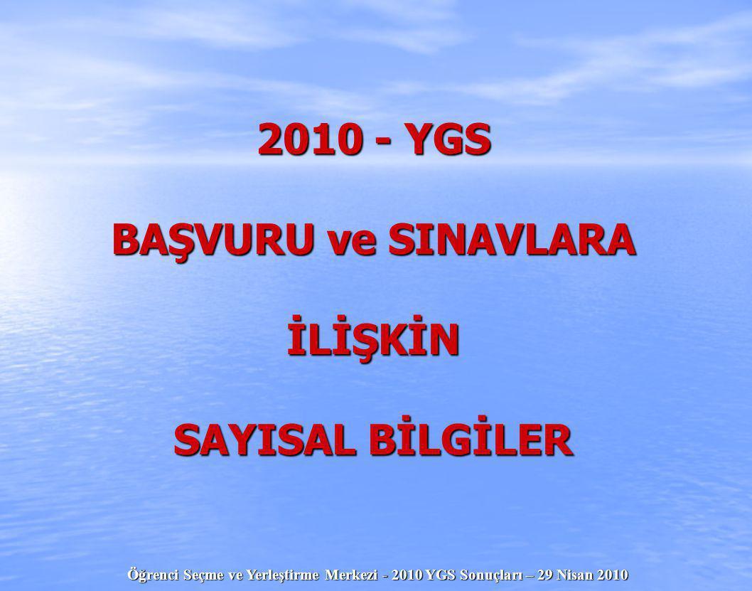 2010 - YGS BAŞVURU ve SINAVLARA İLİŞKİN SAYISAL BİLGİLER