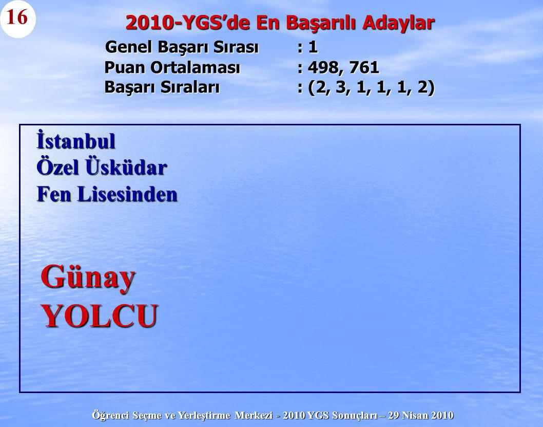 2010-YGS'de En Başarılı Adaylar