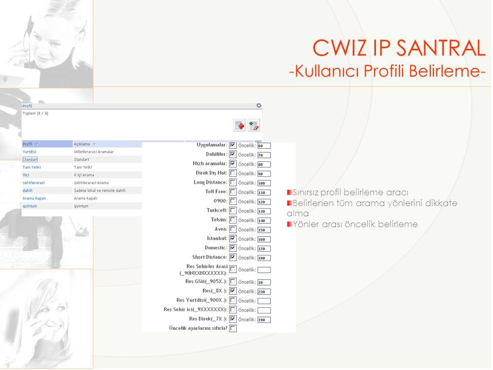 CWIZ IP SANTRAL -Kullanıcı Profili Belirleme-