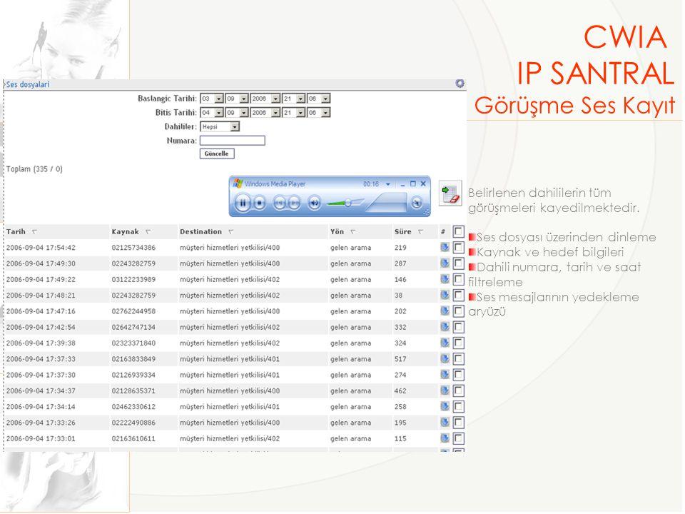 CWIA IP SANTRAL Görüşme Ses Kayıt