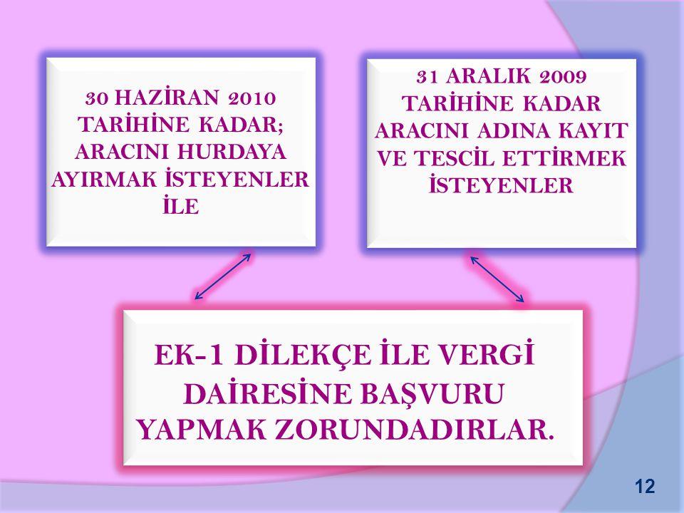 30 HAZİRAN 2010 TARİHİNE KADAR; ARACINI HURDAYA AYIRMAK İSTEYENLER İLE