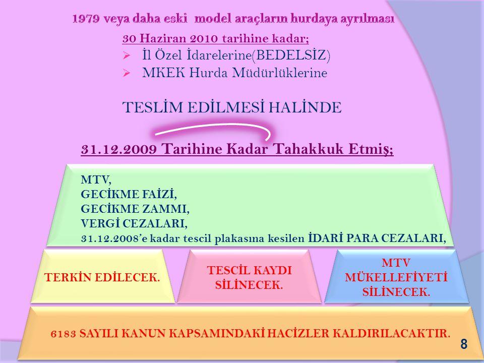 TESLİM EDİLMESİ HALİNDE
