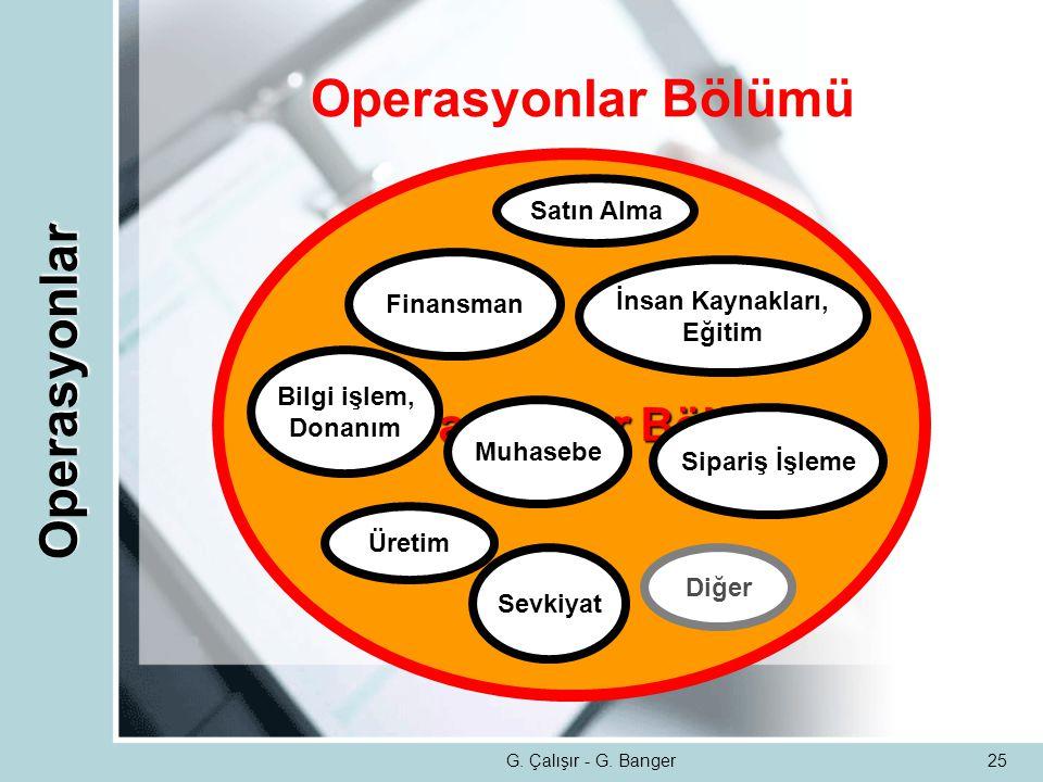 Operasyonlar Bölümü Operasyonlar