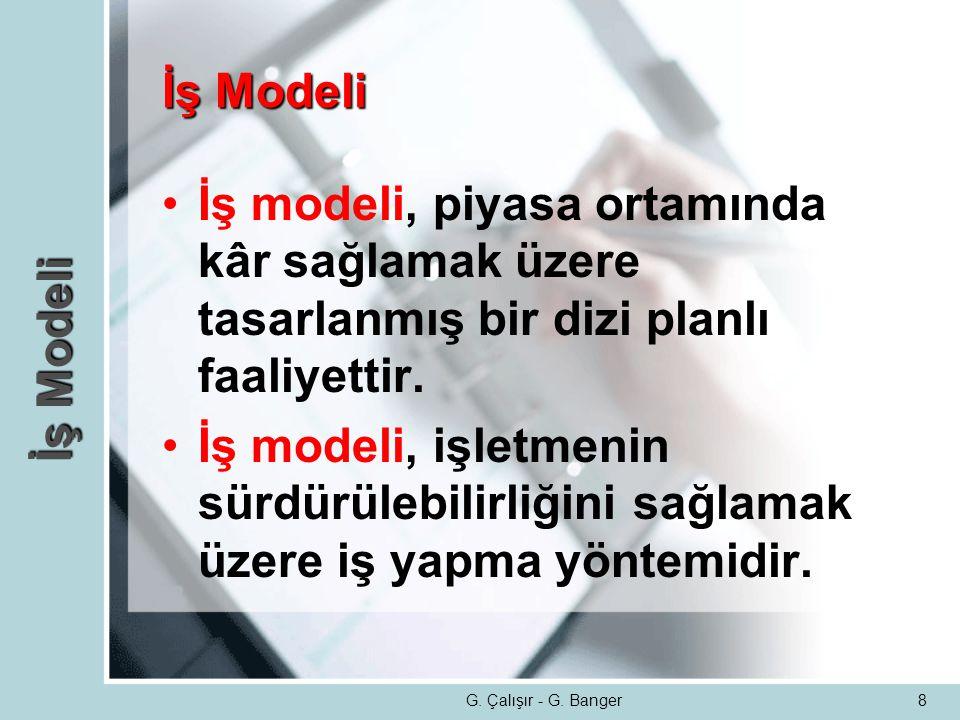 İş Modeli İş modeli, piyasa ortamında kâr sağlamak üzere tasarlanmış bir dizi planlı faaliyettir.