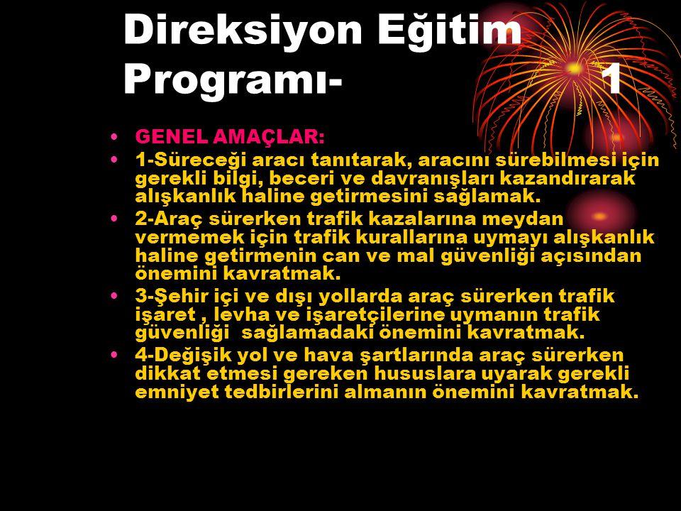 Direksiyon Eğitim Programı- 1