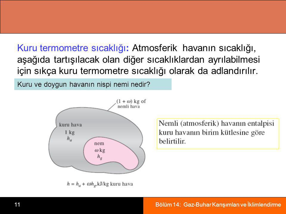 Kuru termometre sıcaklığı: Atmosferik havanın sıcaklığı, aşağıda tartışılacak olan diğer sıcaklıklardan ayrılabilmesi için sıkça kuru termometre sıcaklığı olarak da adlandırılır.