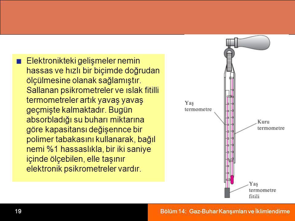 Elektronikteki gelişmeler nemin hassas ve hızlı bir biçimde doğrudan ölçülmesine olanak sağlamıştır.