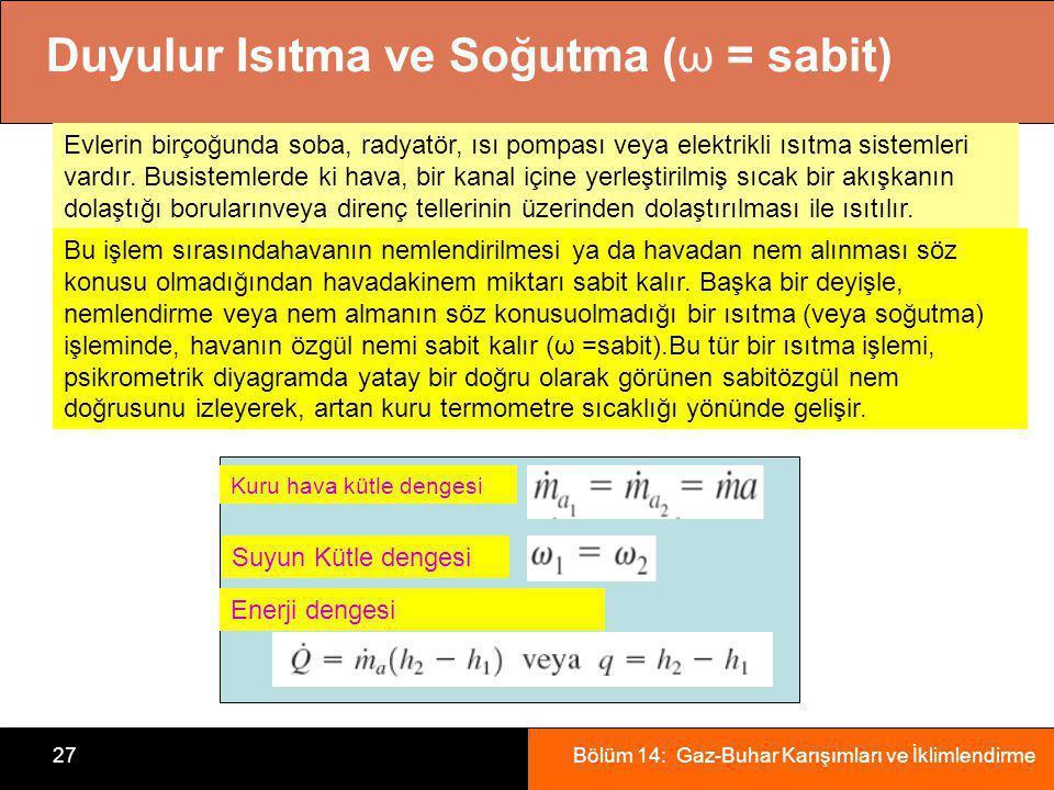 Duyulur Isıtma ve Soğutma (ω = sabit)