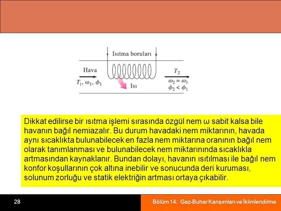 Dikkat edilirse bir ısıtma işlemi sırasında özgül nem ω sabit kalsa bile havanın bağıl nemiazalır.