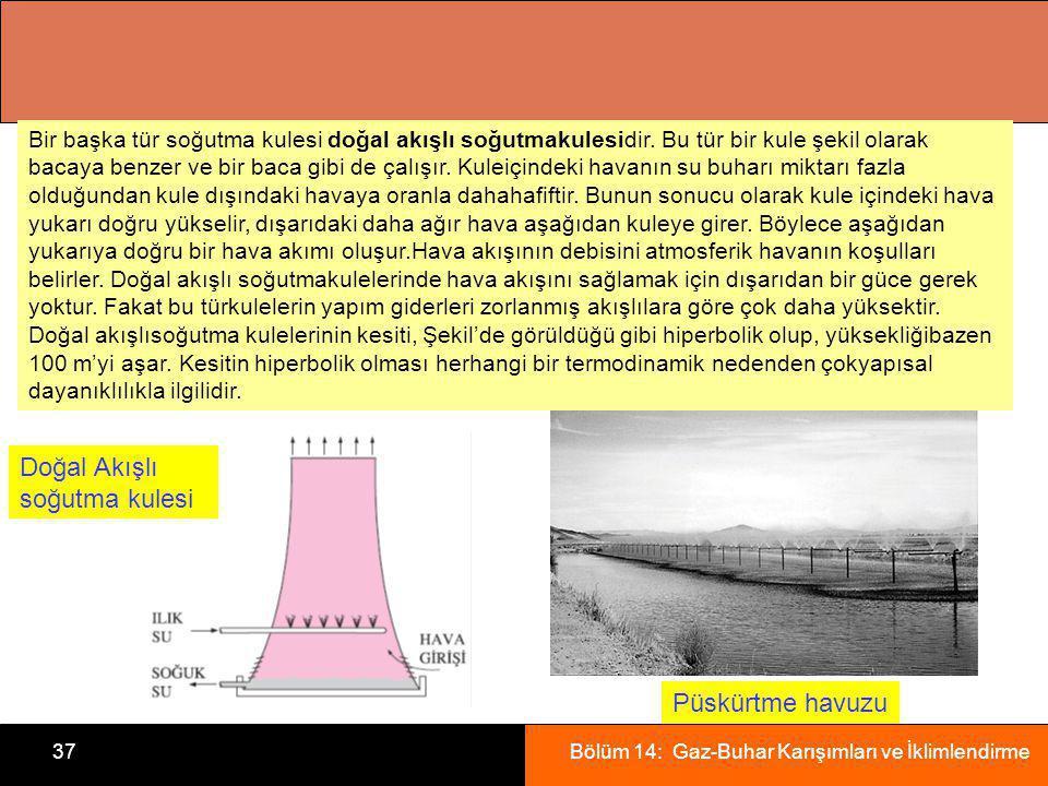 Doğal Akışlı soğutma kulesi