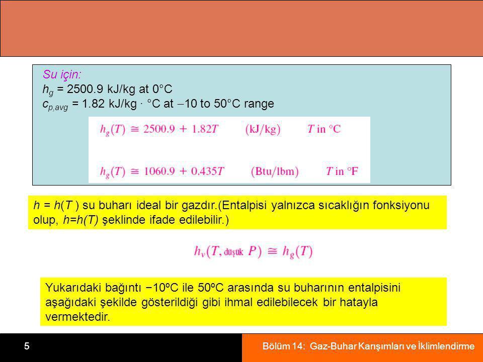 Su için: hg = 2500.9 kJ/kg at 0°C. cp,avg = 1.82 kJ/kg · °C at 10 to 50°C range.