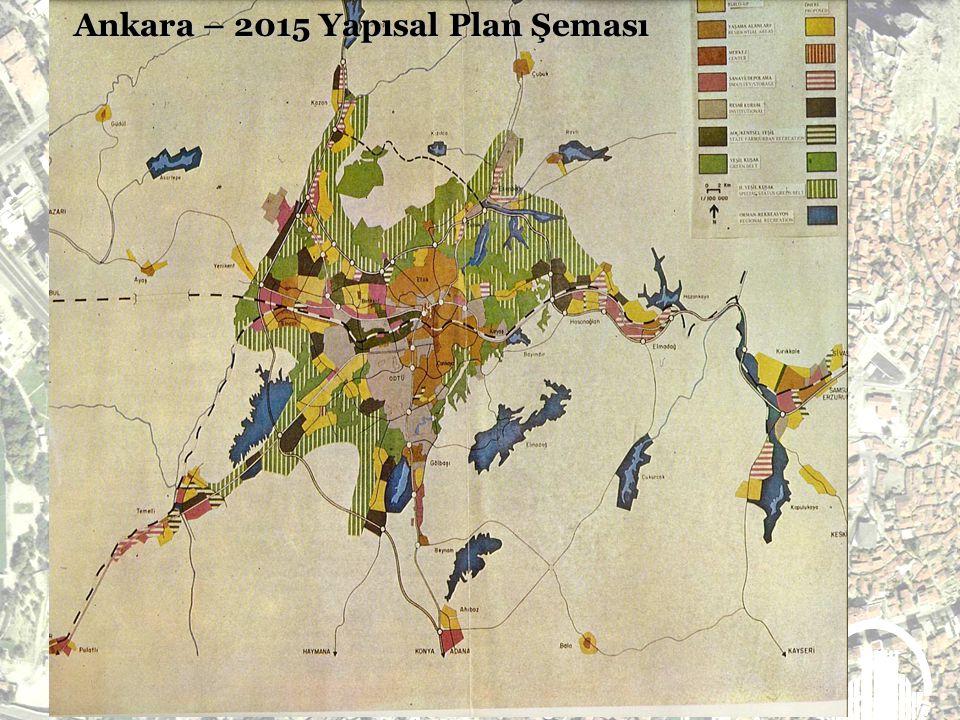 Ankara – 2015 Yapısal Plan Şeması