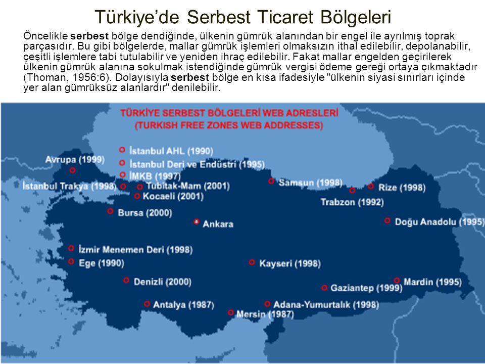 Türkiye'de Serbest Ticaret Bölgeleri