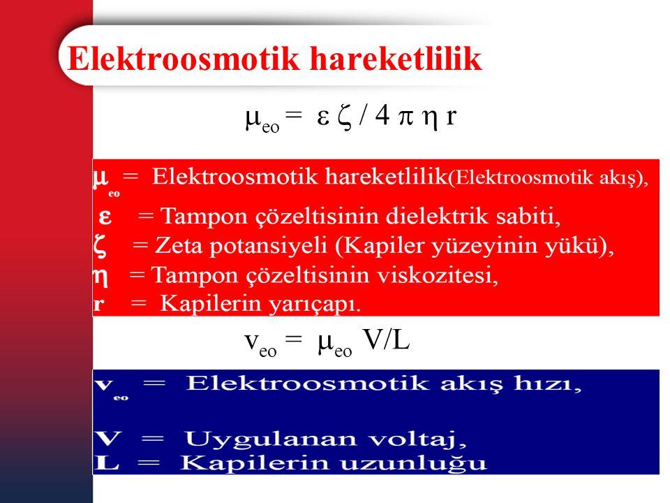 Elektroosmotik hareketlilik