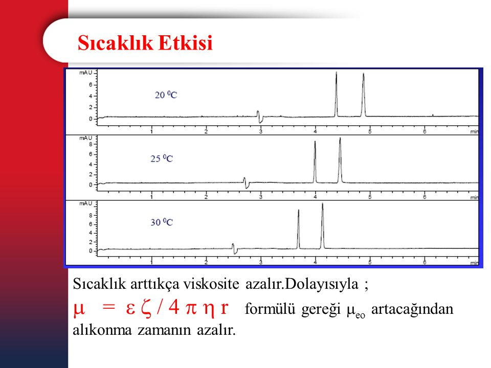Sıcaklık Etkisi Sıcaklık arttıkça viskosite azalır.Dolayısıyla ; eo =   / 4   r formülü gereği eo artacağından alıkonma zamanın azalır.