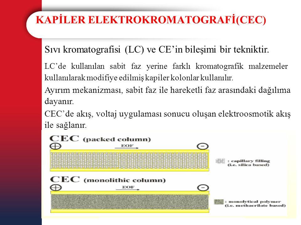 KAPİLER ELEKTROKROMATOGRAFİ(CEC)