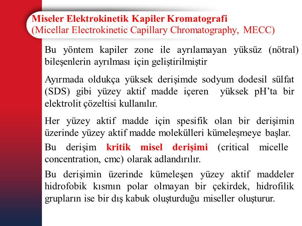 Miseler Elektrokinetik Kapiler Kromatografi (Micellar Electrokinetic Capillary Chromatography, MECC)