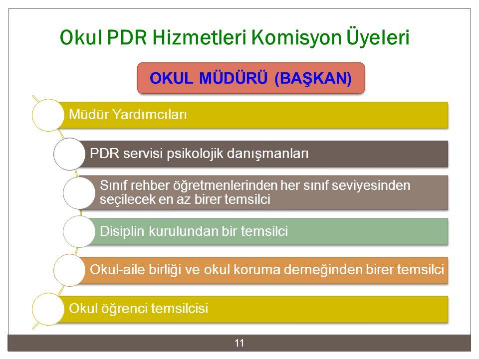 Okul PDR Hizmetleri Komisyon Üyeleri