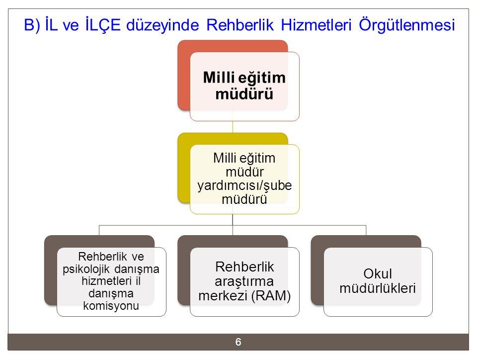 B) İL ve İLÇE düzeyinde Rehberlik Hizmetleri Örgütlenmesi