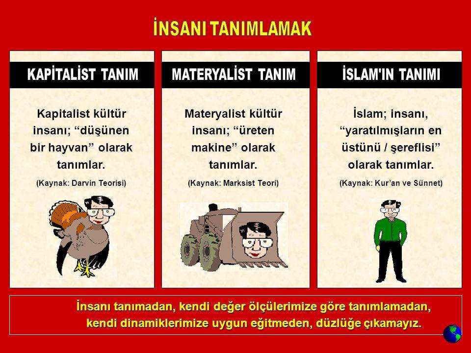 İNSANI TANIMLAMAK KAPİTALİST TANIM. MATERYALİST TANIM. İSLAM IN TANIMI. Kapitalist kültür insanı; düşünen bir hayvan olarak tanımlar.