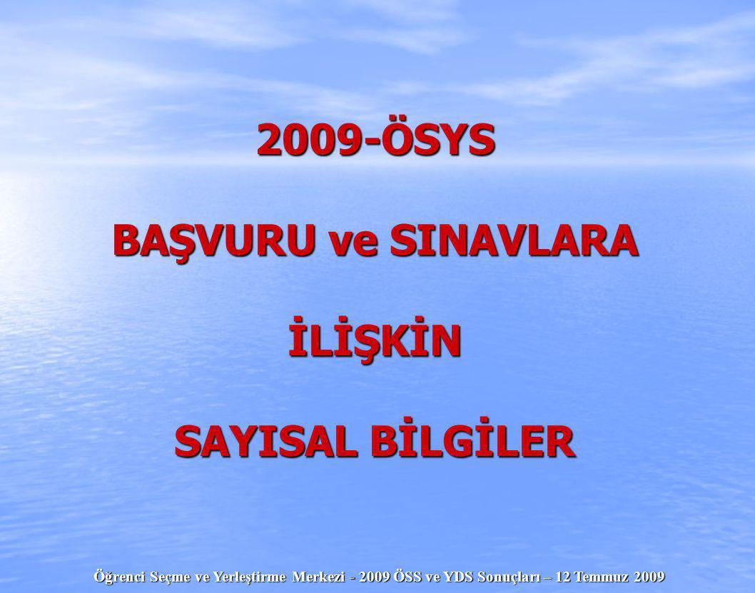 2009-ÖSYS BAŞVURU ve SINAVLARA İLİŞKİN SAYISAL BİLGİLER