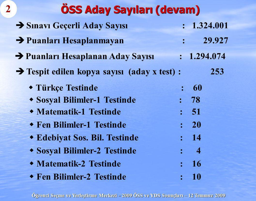 ÖSS Aday Sayıları (devam)