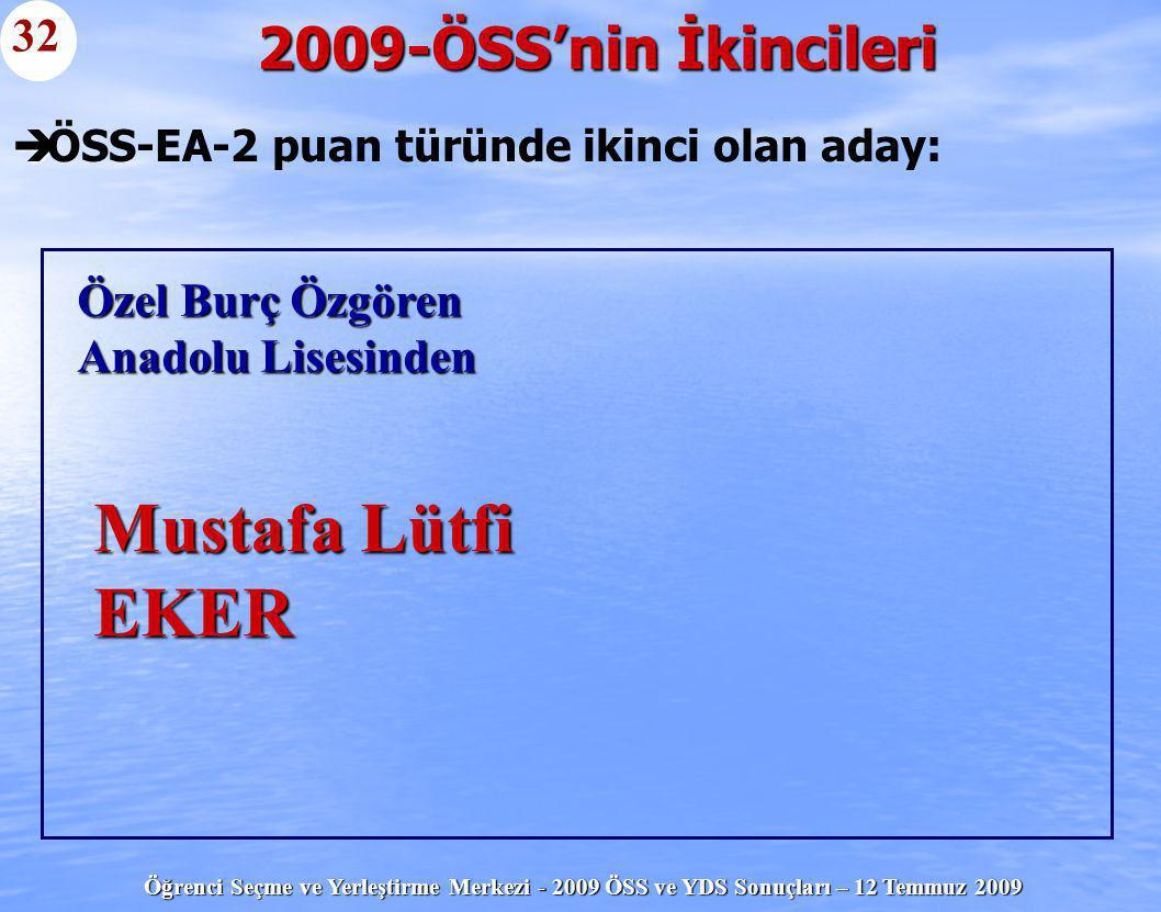ÖSS-EA-2 puan türünde ikinci olan aday:
