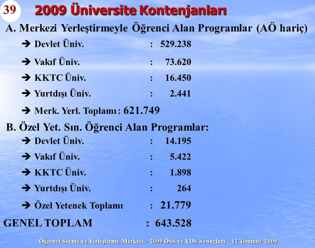 2009 Üniversite Kontenjanları