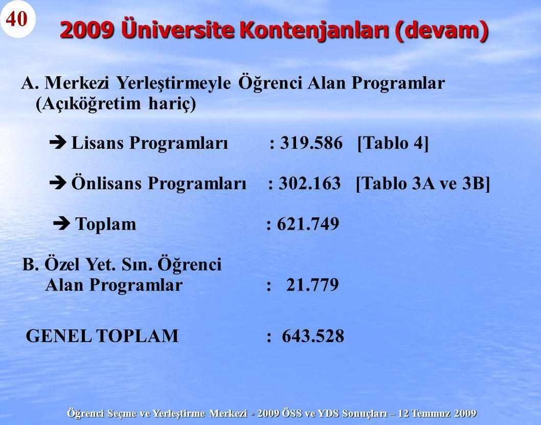 2009 Üniversite Kontenjanları (devam)