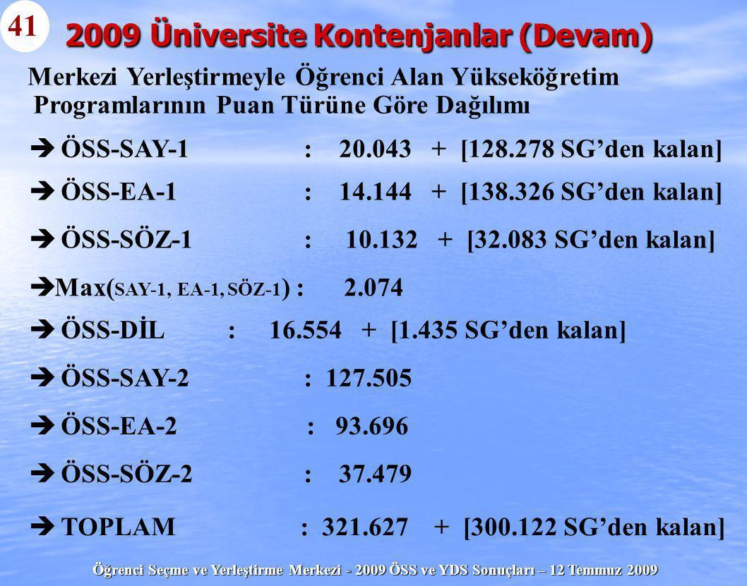 2009 Üniversite Kontenjanlar (Devam)