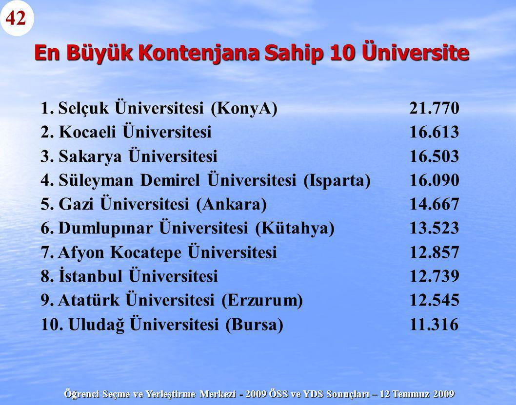 En Büyük Kontenjana Sahip 10 Üniversite