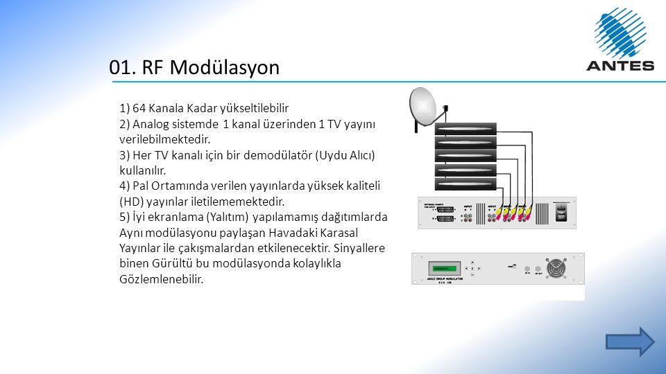 01. RF Modülasyon 1) 64 Kanala Kadar yükseltilebilir