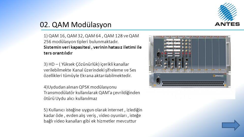 02. QAM Modülasyon