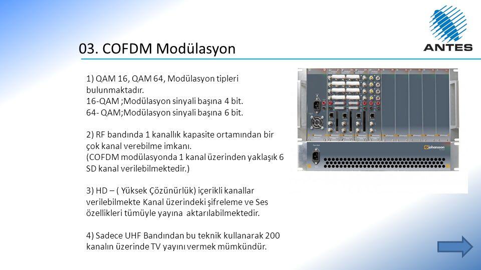 03. COFDM Modülasyon