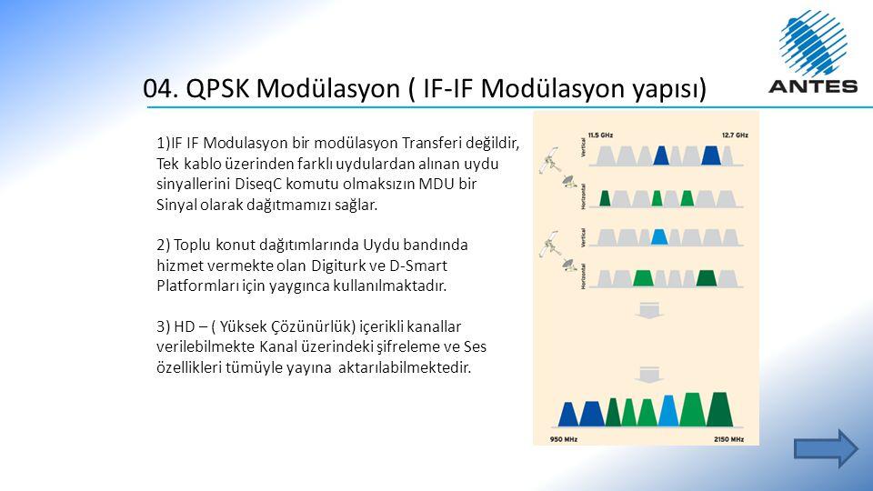 04. QPSK Modülasyon ( IF-IF Modülasyon yapısı)