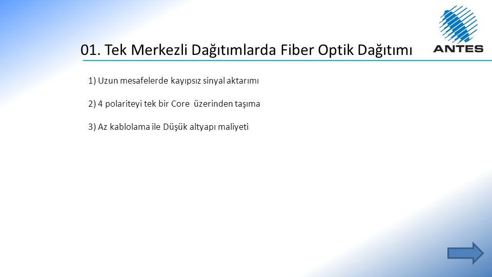 01. Tek Merkezli Dağıtımlarda Fiber Optik Dağıtımı