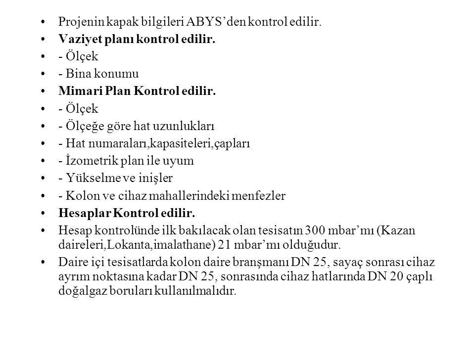 Projenin kapak bilgileri ABYS'den kontrol edilir.