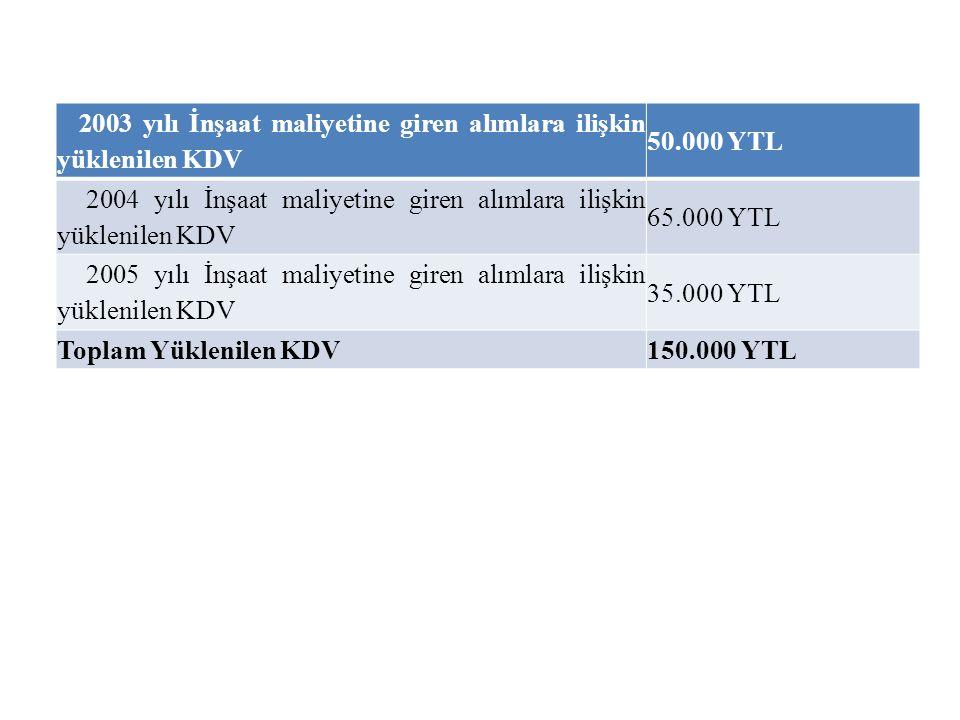 2003 yılı İnşaat maliyetine giren alımlara ilişkin yüklenilen KDV