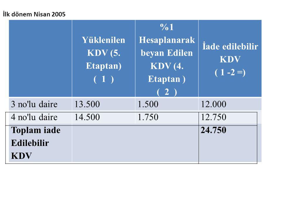 İlk dönem Nisan 2005 Yüklenilen KDV (5. Etaptan) ( 1 )