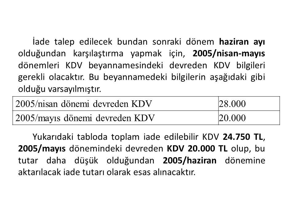 İade talep edilecek bundan sonraki dönem haziran ayı olduğundan karşılaştırma yapmak için, 2005/nisan-mayıs dönemleri KDV beyannamesindeki devreden KDV bilgileri gerekli olacaktır. Bu beyannamedeki bilgilerin aşağıdaki gibi olduğu varsayılmıştır.