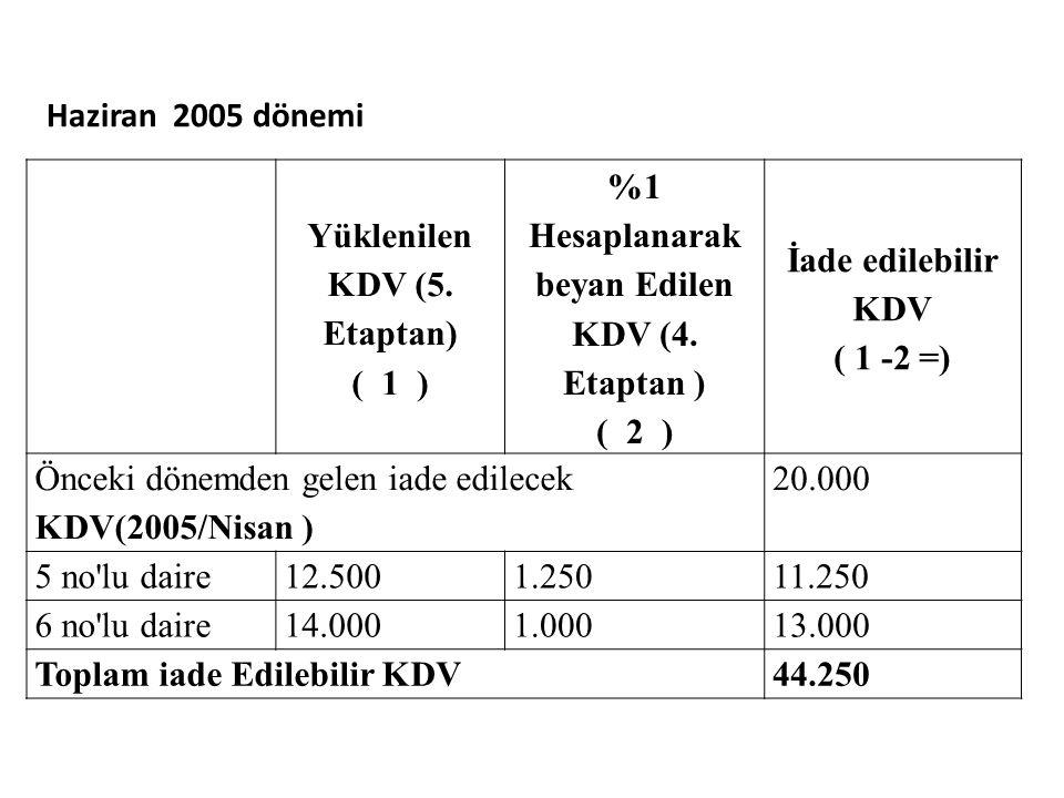 Yüklenilen KDV (5. Etaptan)