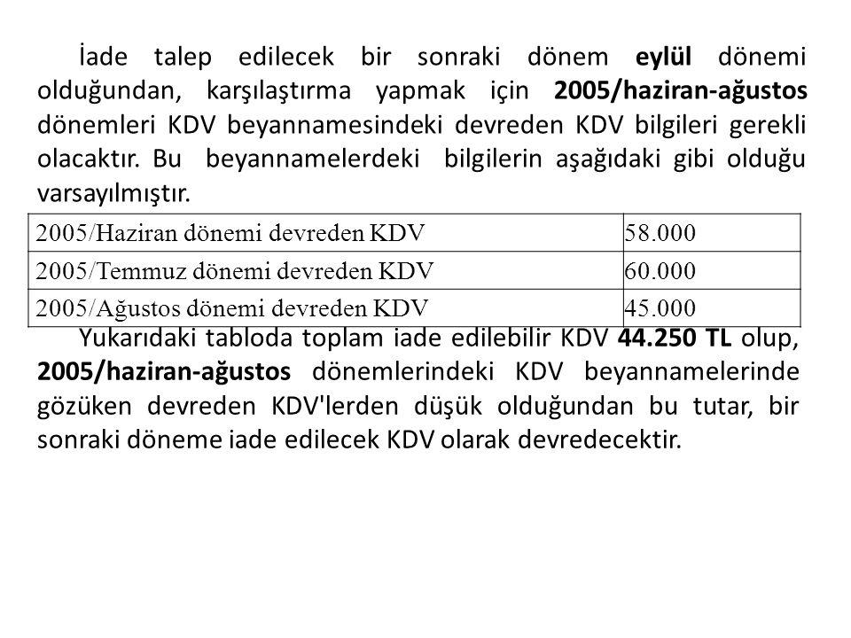 İade talep edilecek bir sonraki dönem eylül dönemi olduğundan, karşılaştırma yapmak için 2005/haziran-ağustos dönemleri KDV beyannamesindeki devreden KDV bilgileri gerekli olacaktır. Bu beyannamelerdeki bilgilerin aşağıdaki gibi olduğu varsayılmıştır.